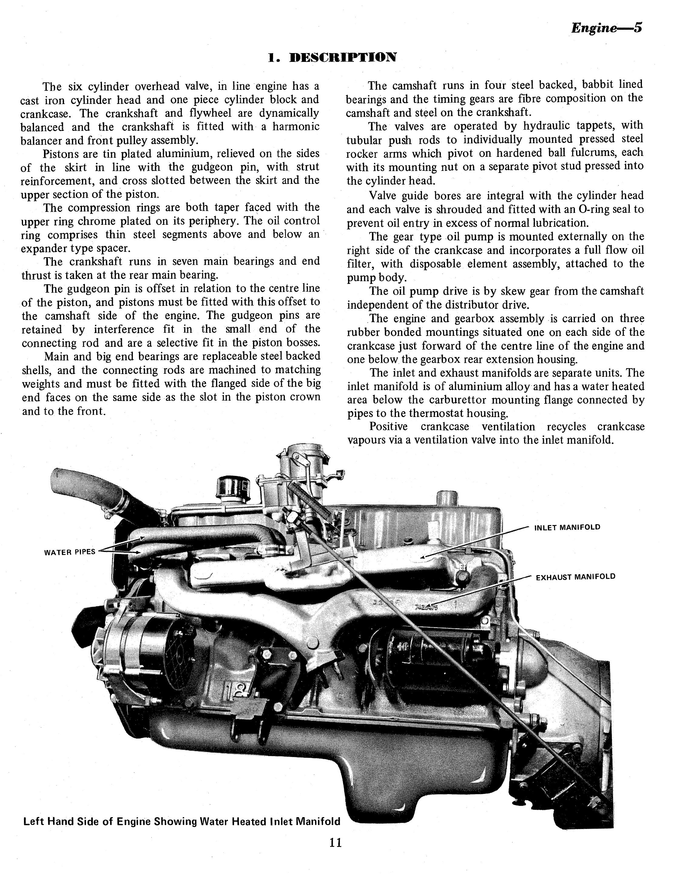 Holden Belmont, Kingswood, Monaro, Premier 6 Cylinder (68 - 71) Gregorys