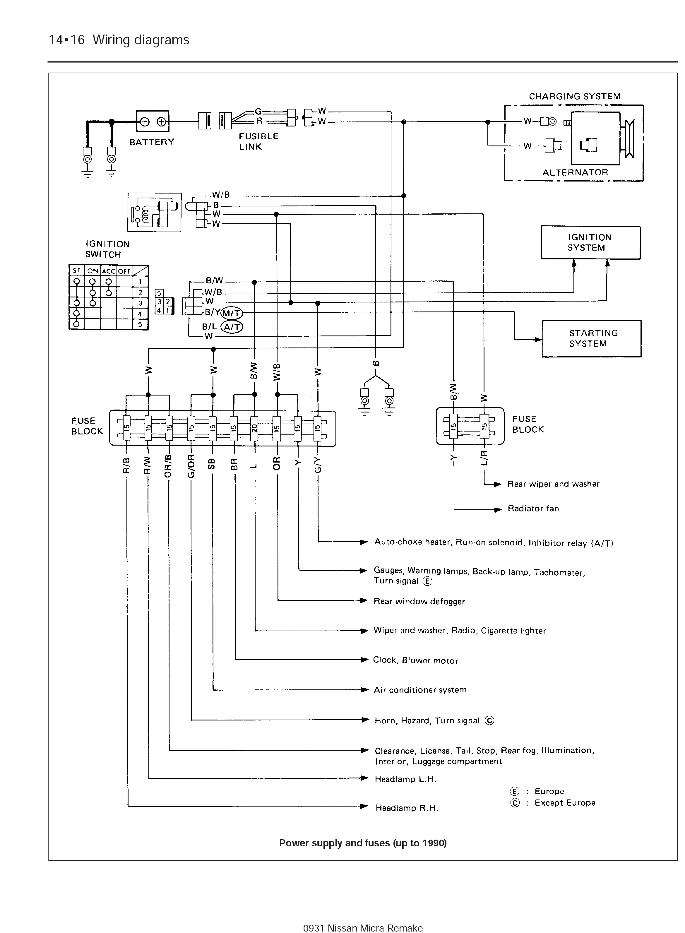 Gq patrol alternator wiring diagram peugeot 504 distributor wiring 3 nissan micra alternator wiring diagram haynes 0931 page 6 nissan micra alternator wiring diagramhtml asfbconference2016 Image collections