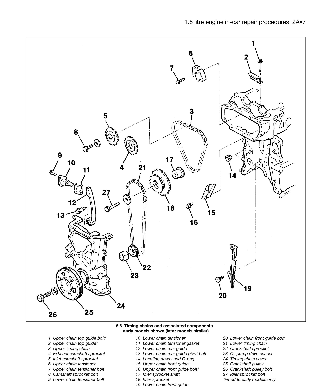 Nissan Primera (1990 - 1999) Repair Manuals