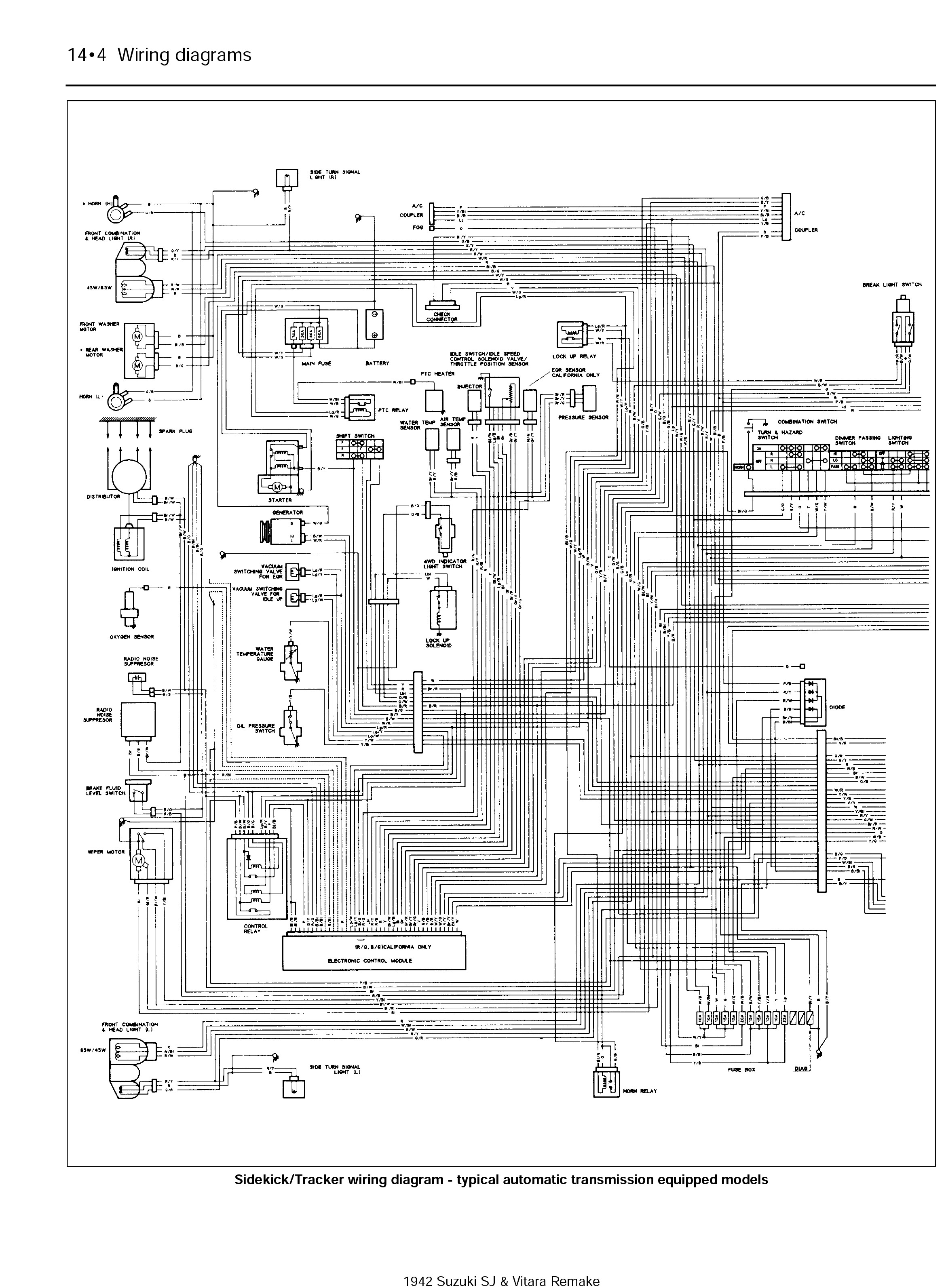 Sj Haynes Manuals Wiring Diagram 97 Land Rover Get Free Image About Scroll Right