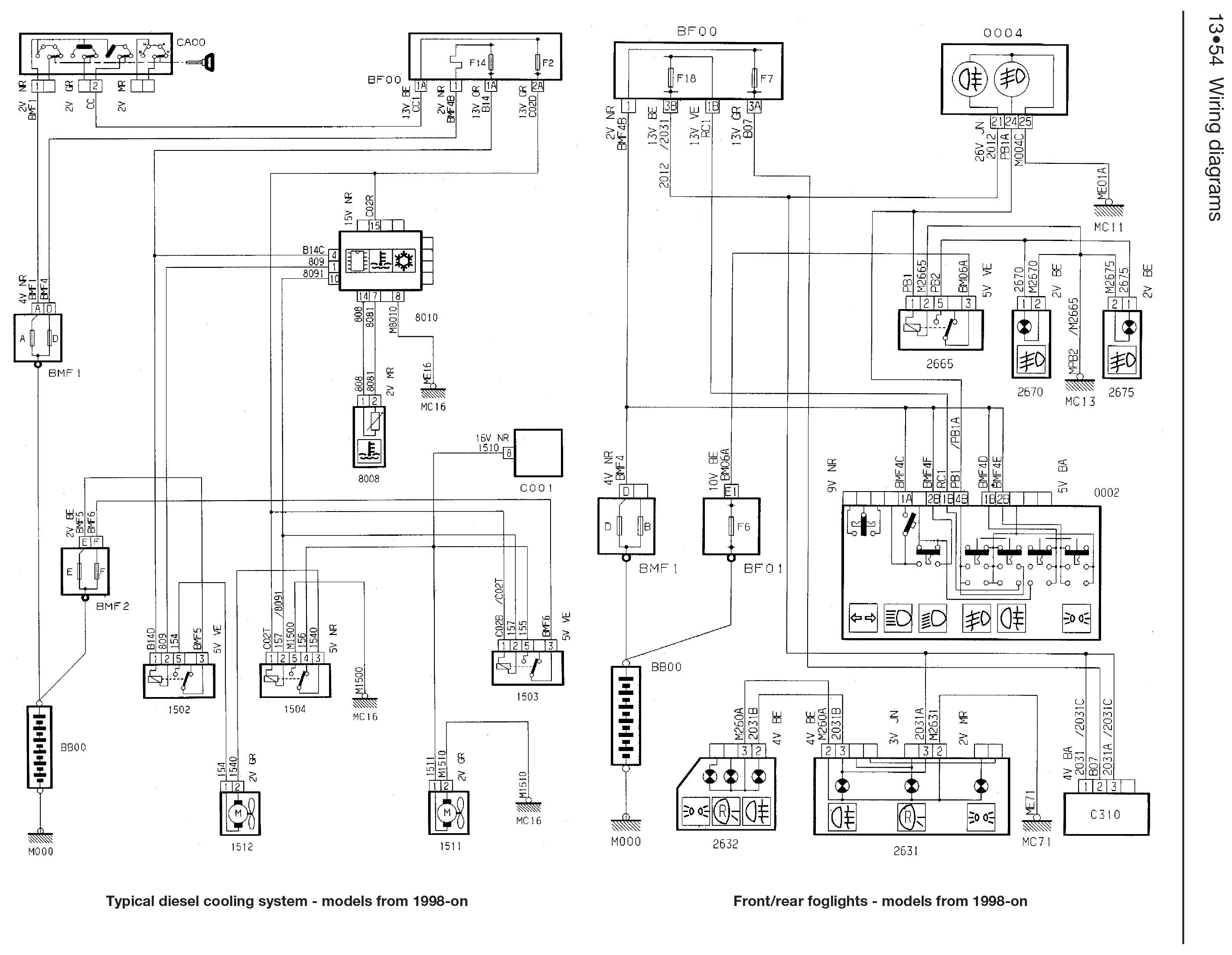 Citroen xantia petrol diesel 93 01 haynes repair manual citroen xantia petrol diesel 93 01 haynes repair manual cheapraybanclubmaster Images