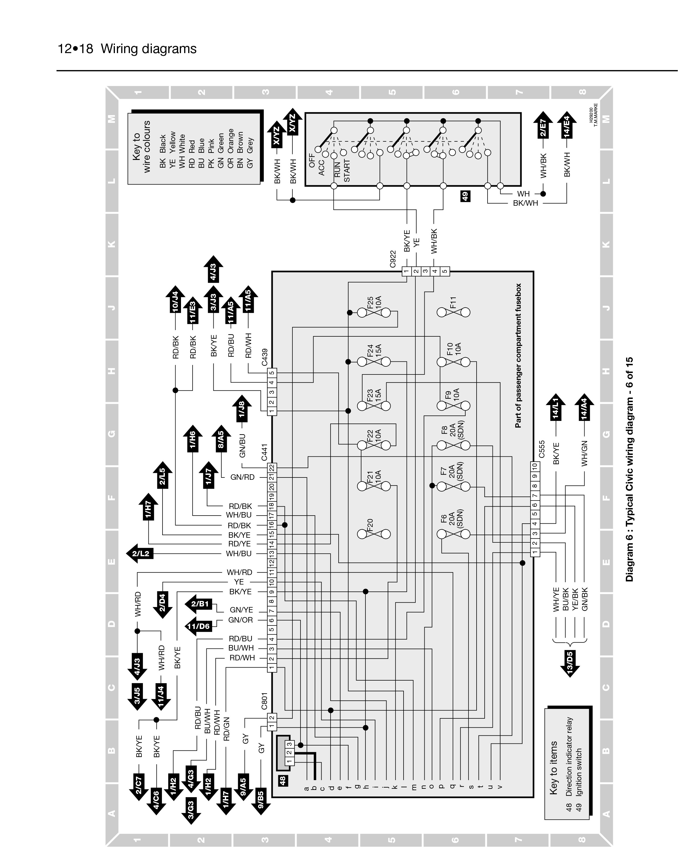 Honda Civic (Nov 91 - 96) Haynes Repair Manual   Haynes Manuals