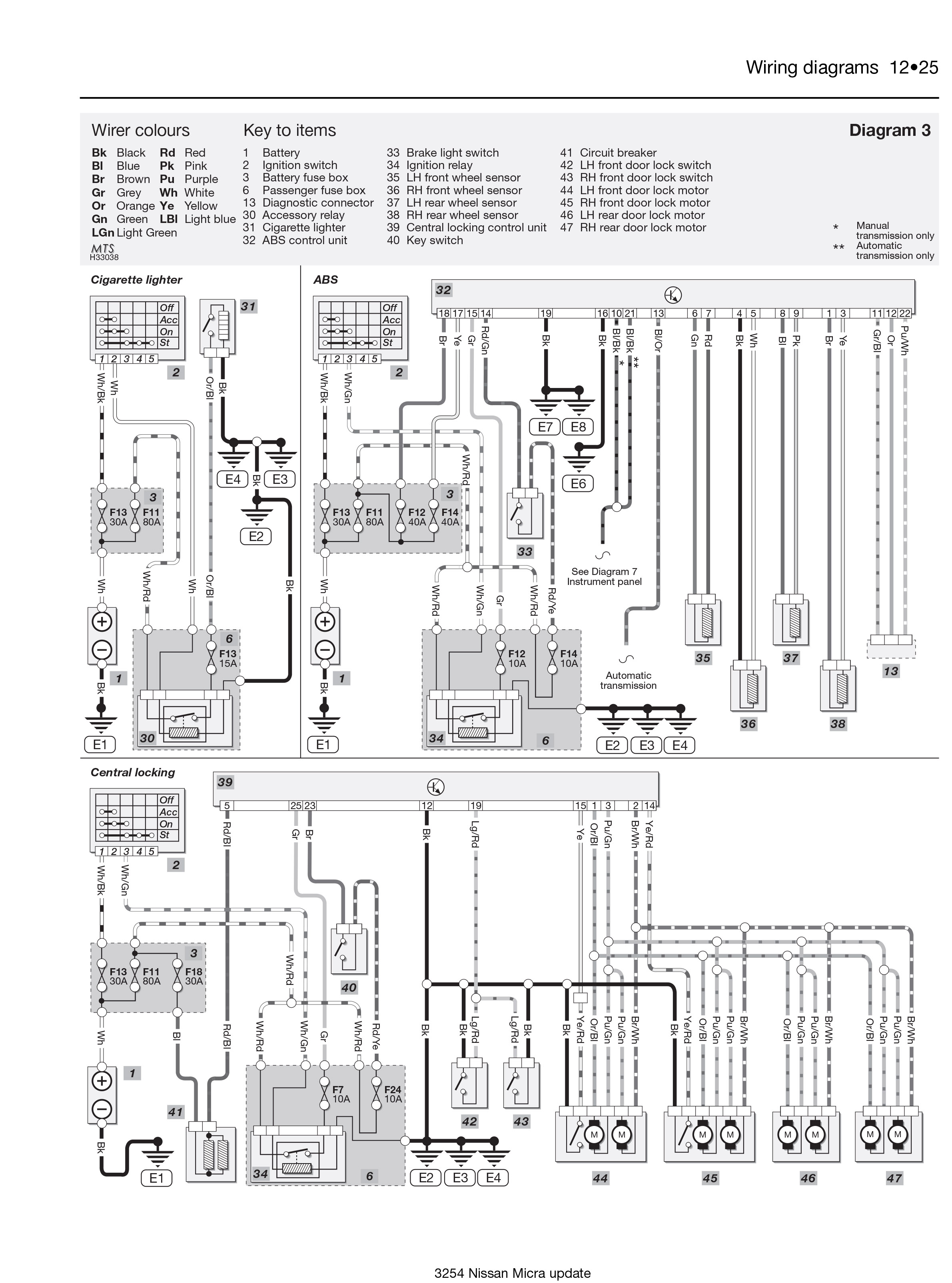 Nett Nissan Micra Schaltplan Fotos - Schaltplan Serie Circuit ...