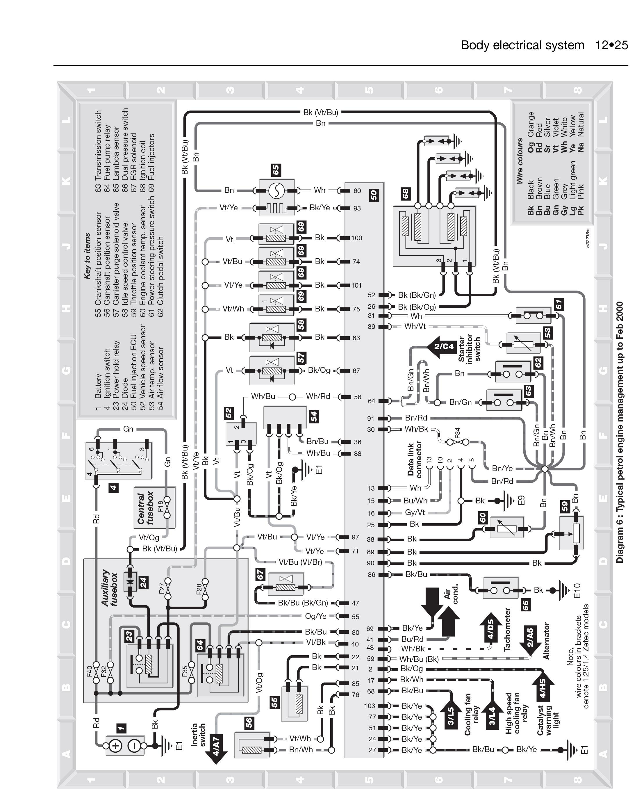 1883DD Ford Fiesta 1 25 Zetec Wiring Diagram | Wiring ResourcesWiring Resources