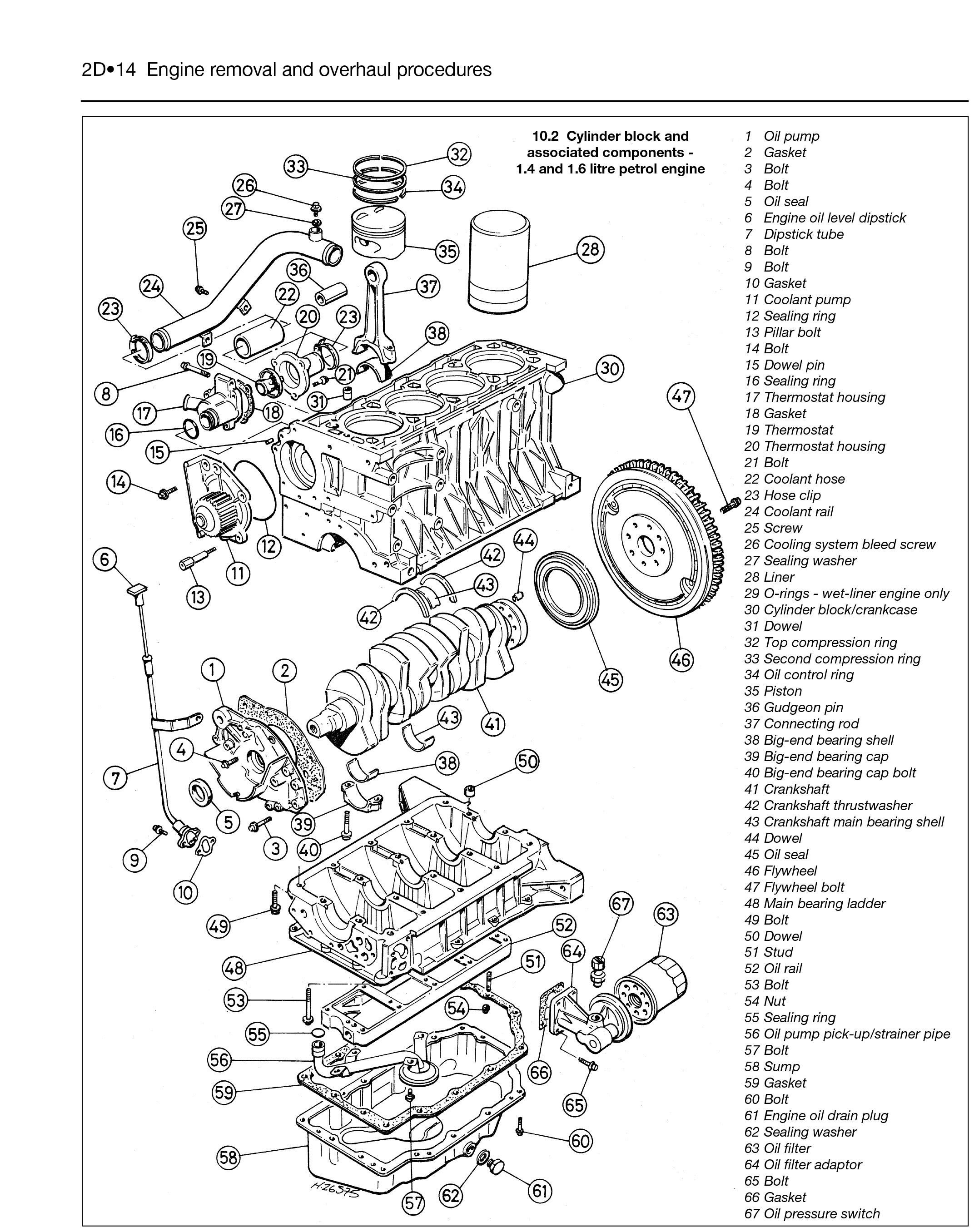 [SCHEMATICS_48IU]  400 | Haynes Manuals | Rover 400 Wiring Diagram |  | Haynes Manuals