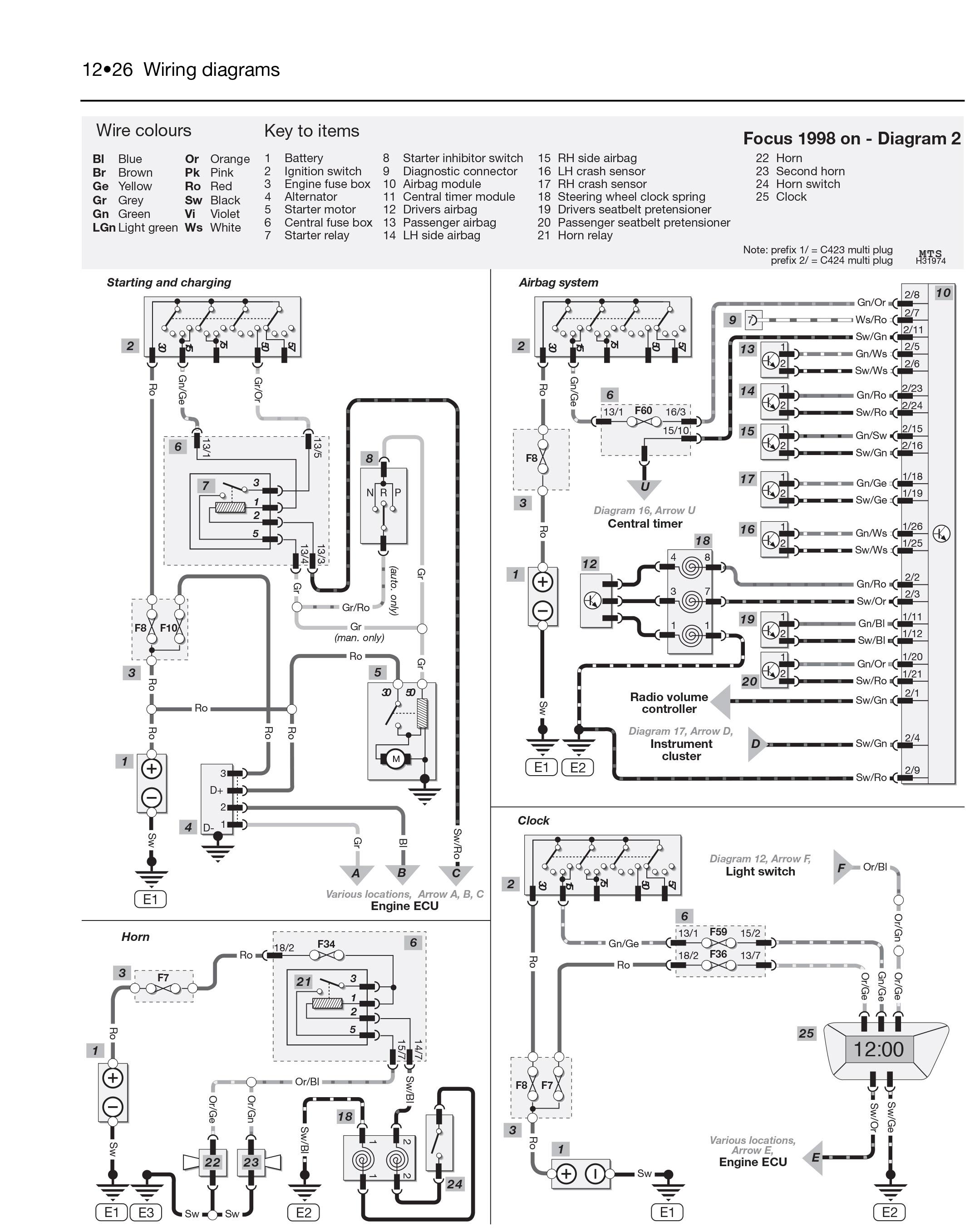 ford focus petrol diesel 98 01 haynes repair manual haynes rh haynes com Guitar Wiring Schematics Electrical Wiring Diagrams For Dummies