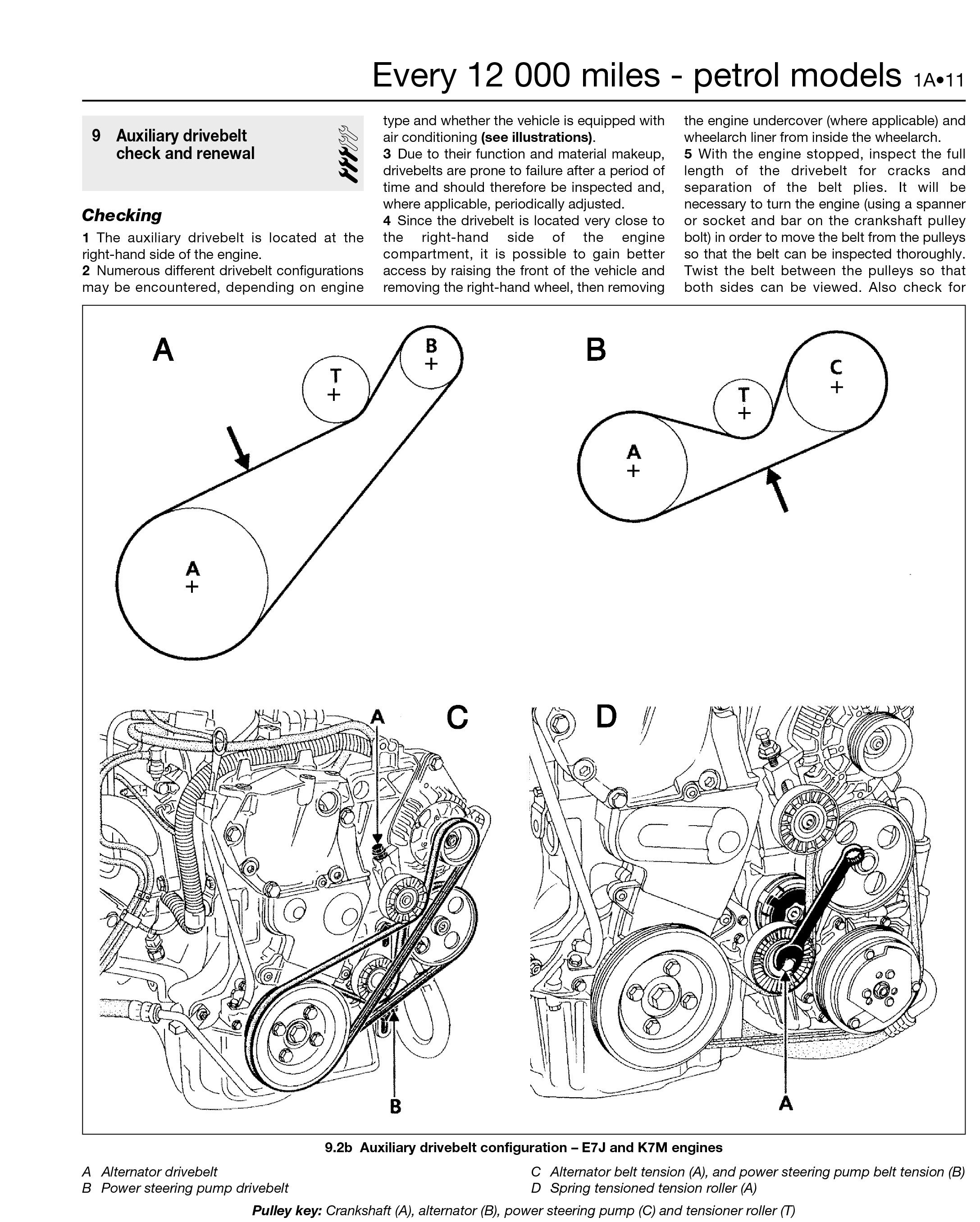 haynes manual renault megane pdf
