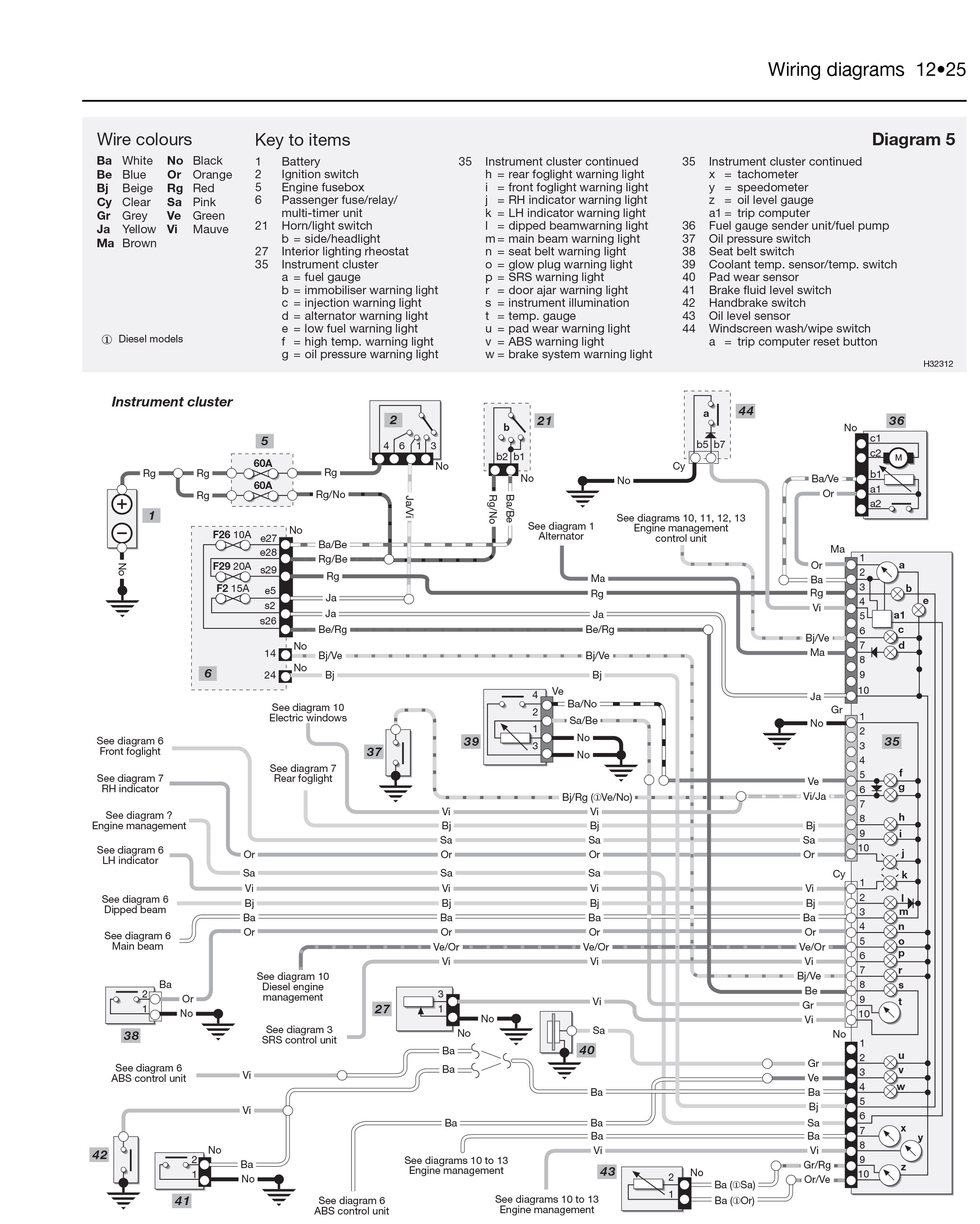 renault wiring diagrams download free renault wiring diagrams logan l90 renault clio petrol & diesel (may 98 - may 01) haynes ...