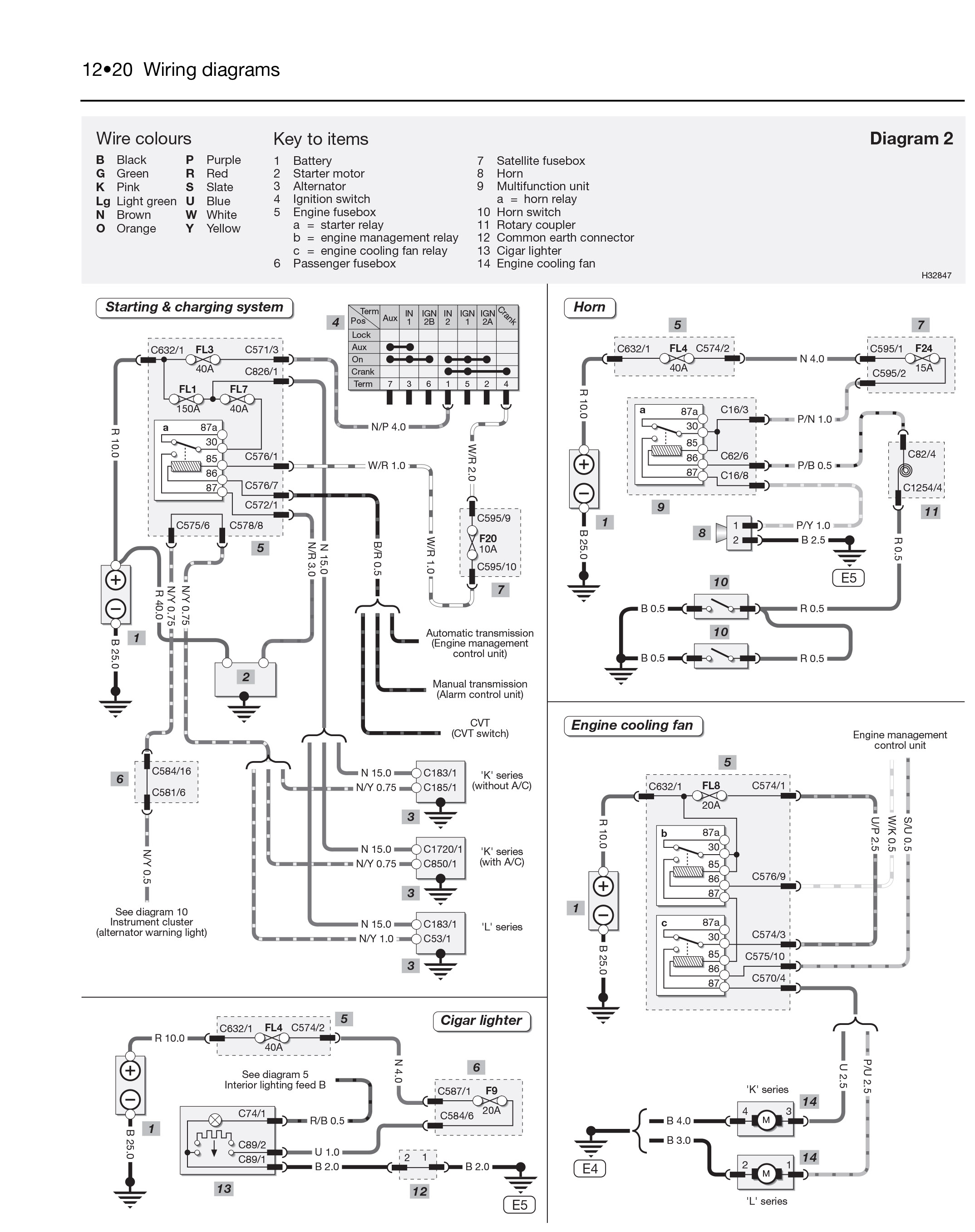 Mg Zr Wiring Diagram Data Schema Smc Rover Completed Diagrams