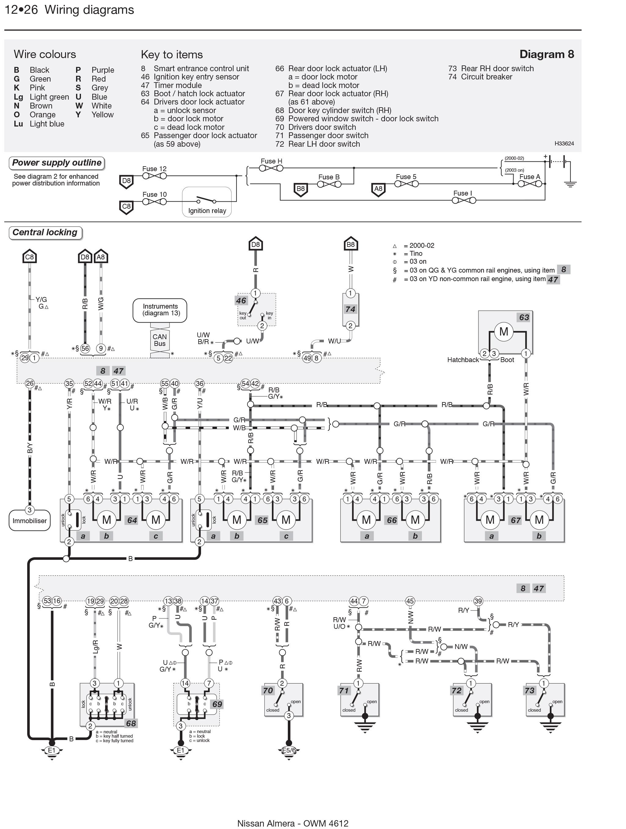 ... Array - nissan almera u0026 tino petrol feb 00 07 haynes repair manual  rh ...