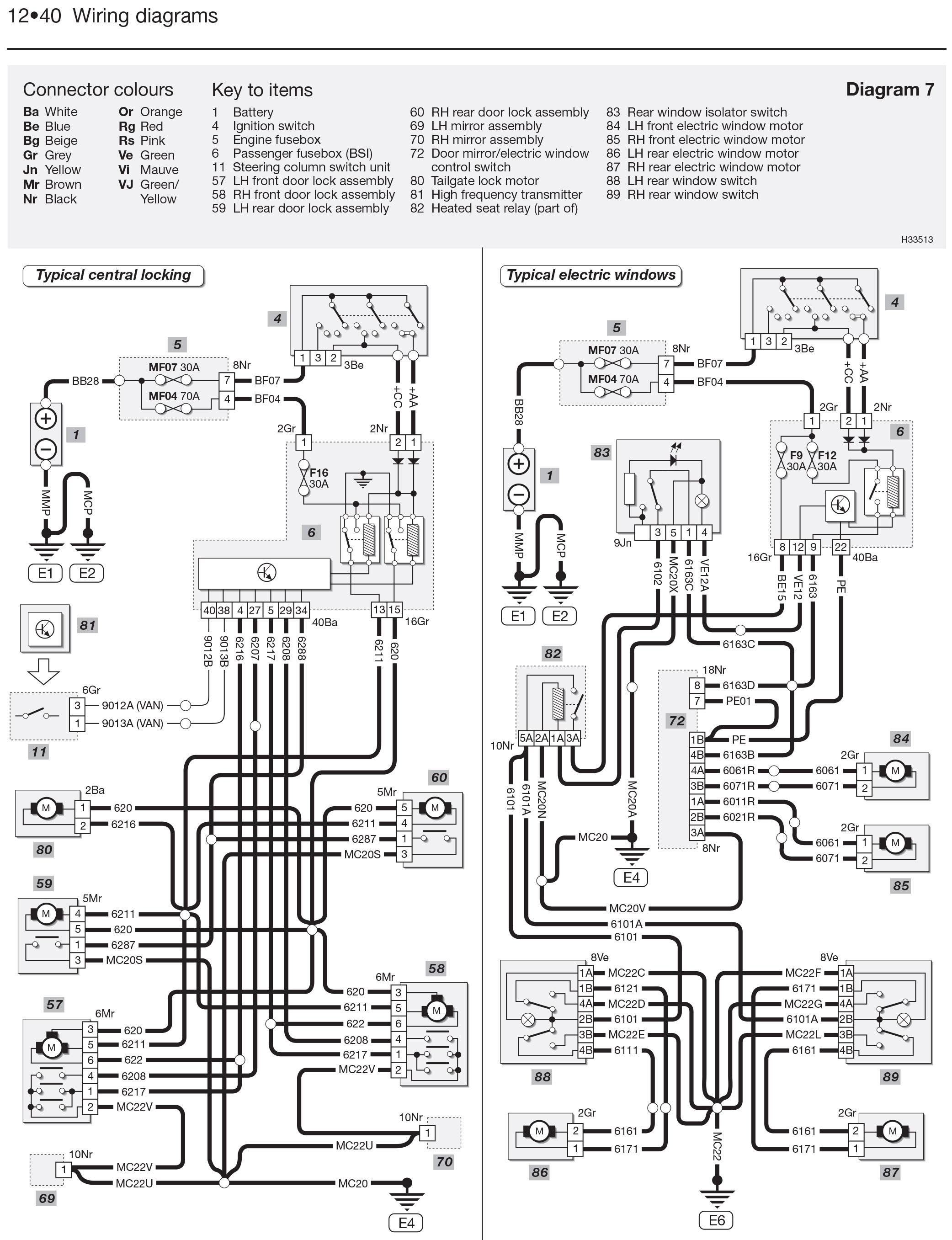 Peugeot 206 petrol diesel 02 09 haynes repair manual peugeot 206 petrol diesel 02 09 haynes repair manual asfbconference2016 Gallery