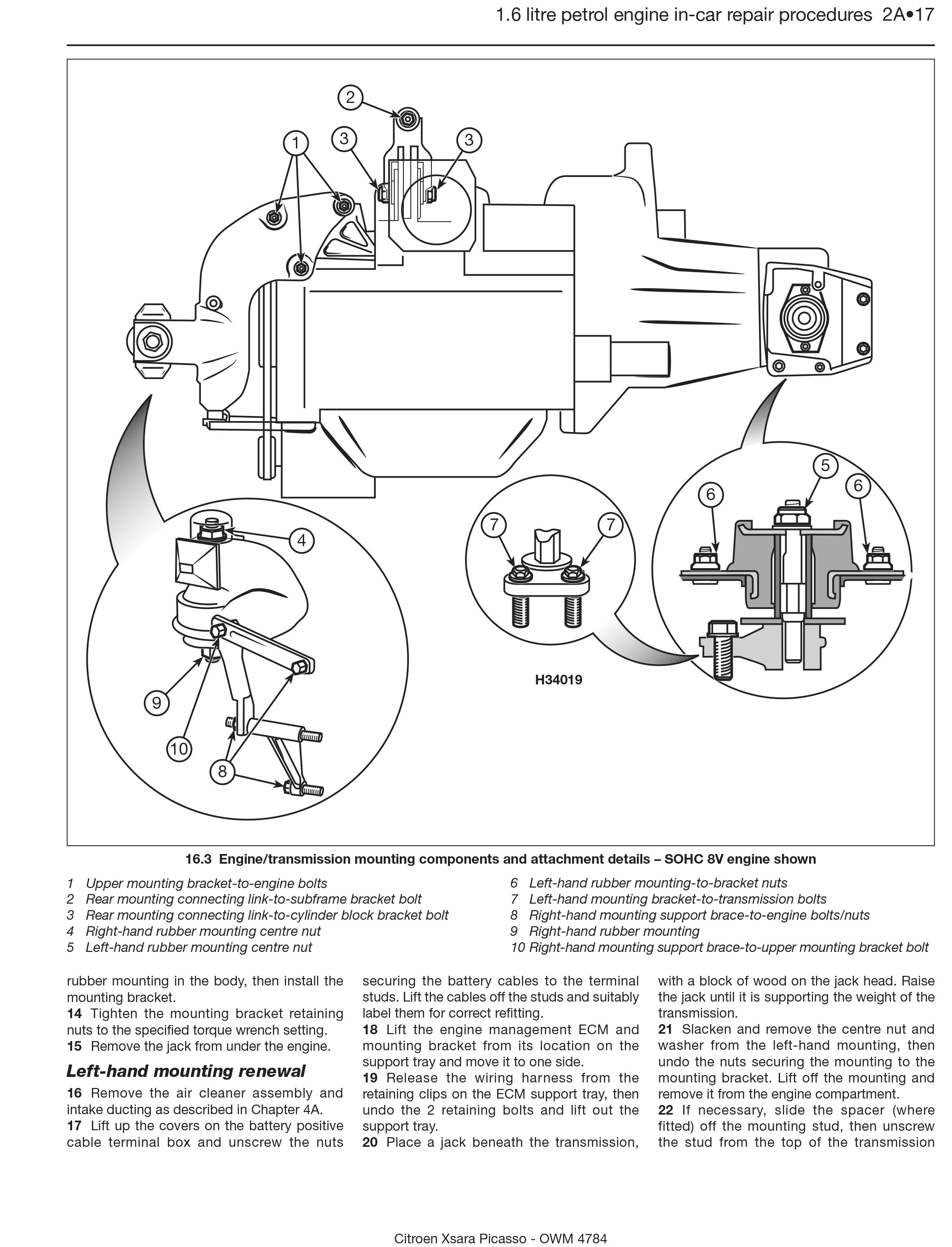 Citroen Xsara Pico (2004 - 2008) Repair Manuals on