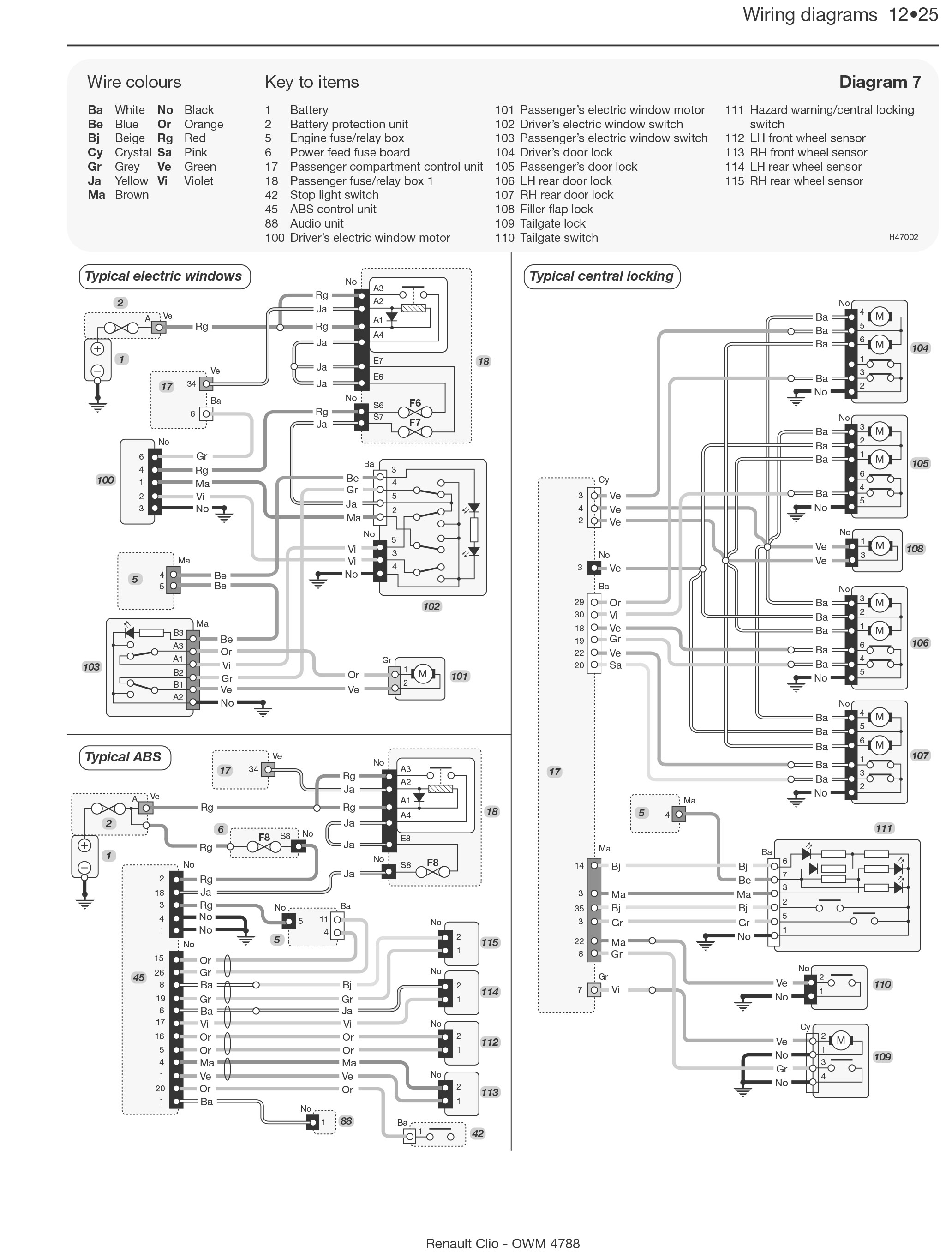 Renault Clio Speaker Wiring Diagram : Renault clio wiring diagram manual