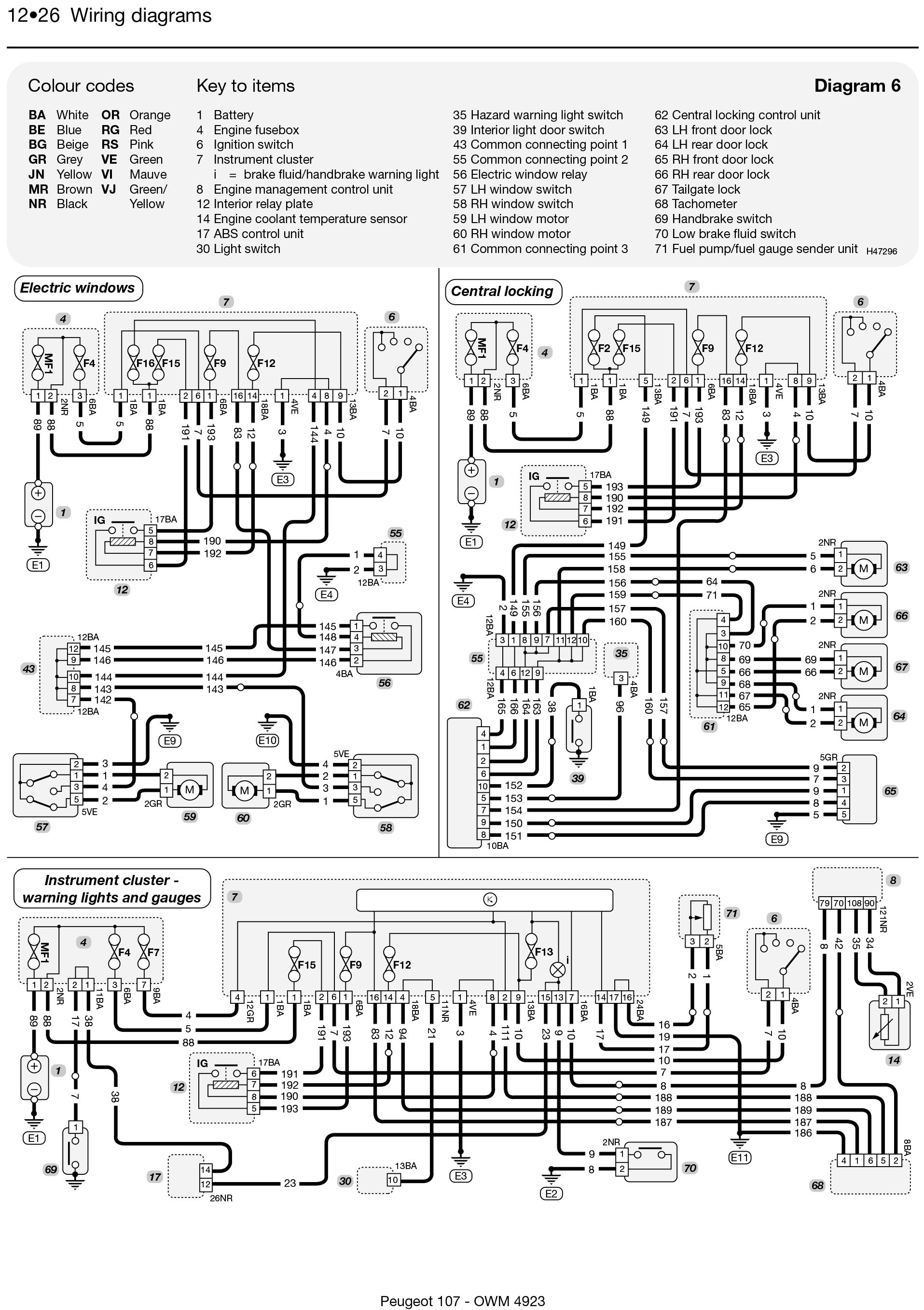Peugeot 107 Wiring Diagram Car Diagrams Explained Peugeot Wiring Diagrams