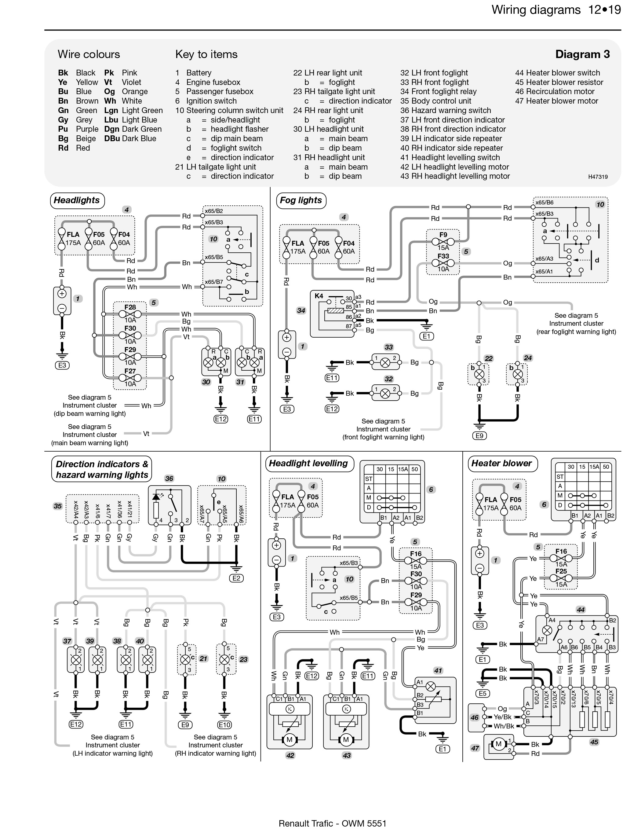 Haynes Wiring Diagrams Online | Repair Manual on
