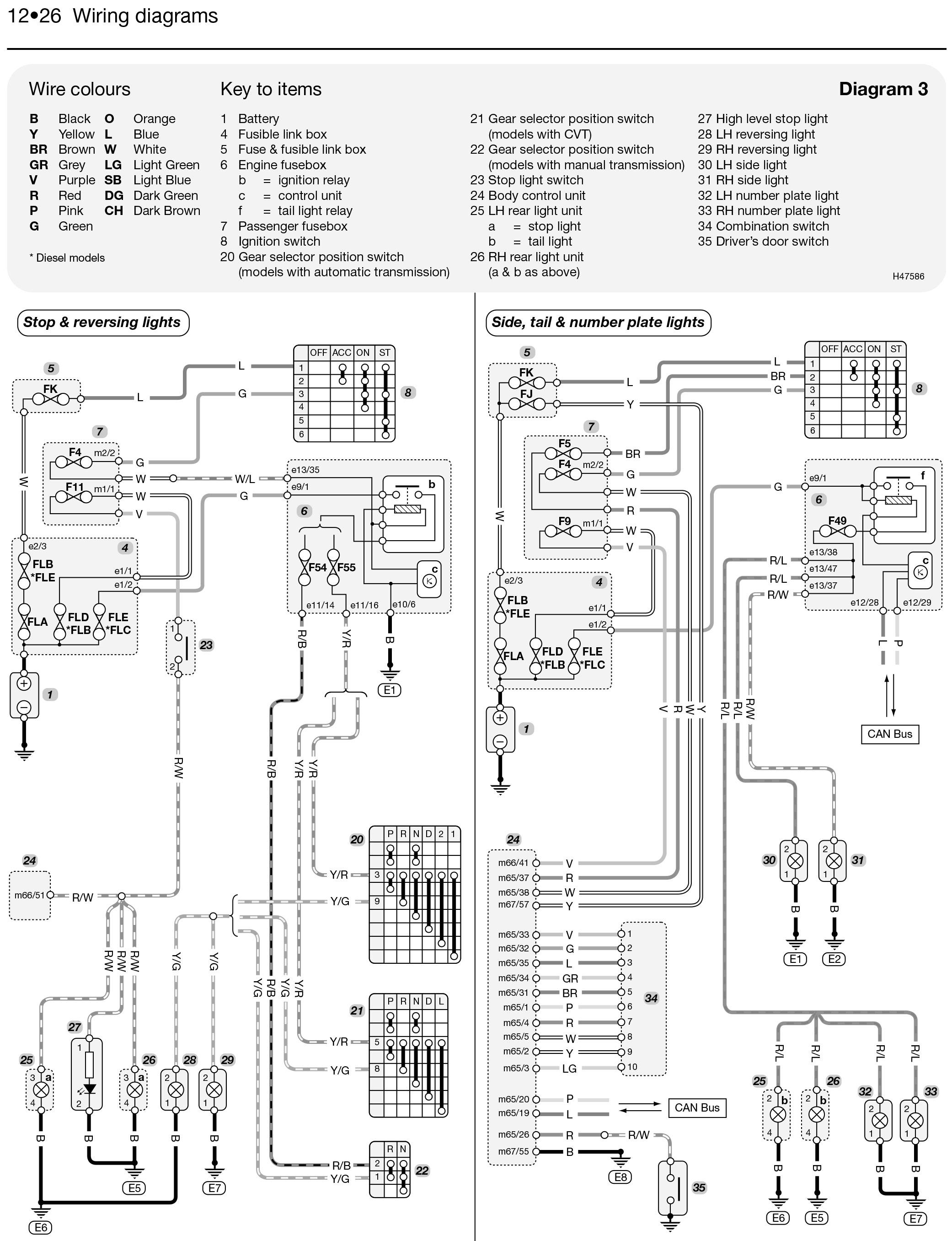 Nissan Qashqai Wiring Diagram Blog Hardbody Haynes Manuals 86 Harness