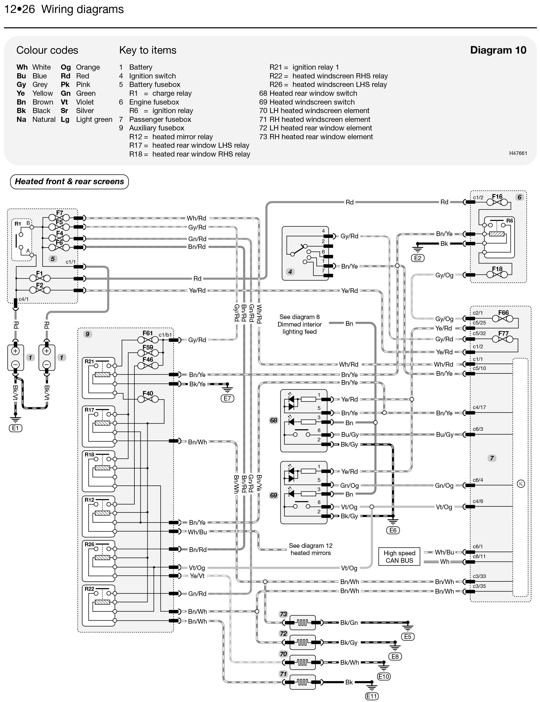 Ford Transit (2006 - 2013) Repair Manuals on