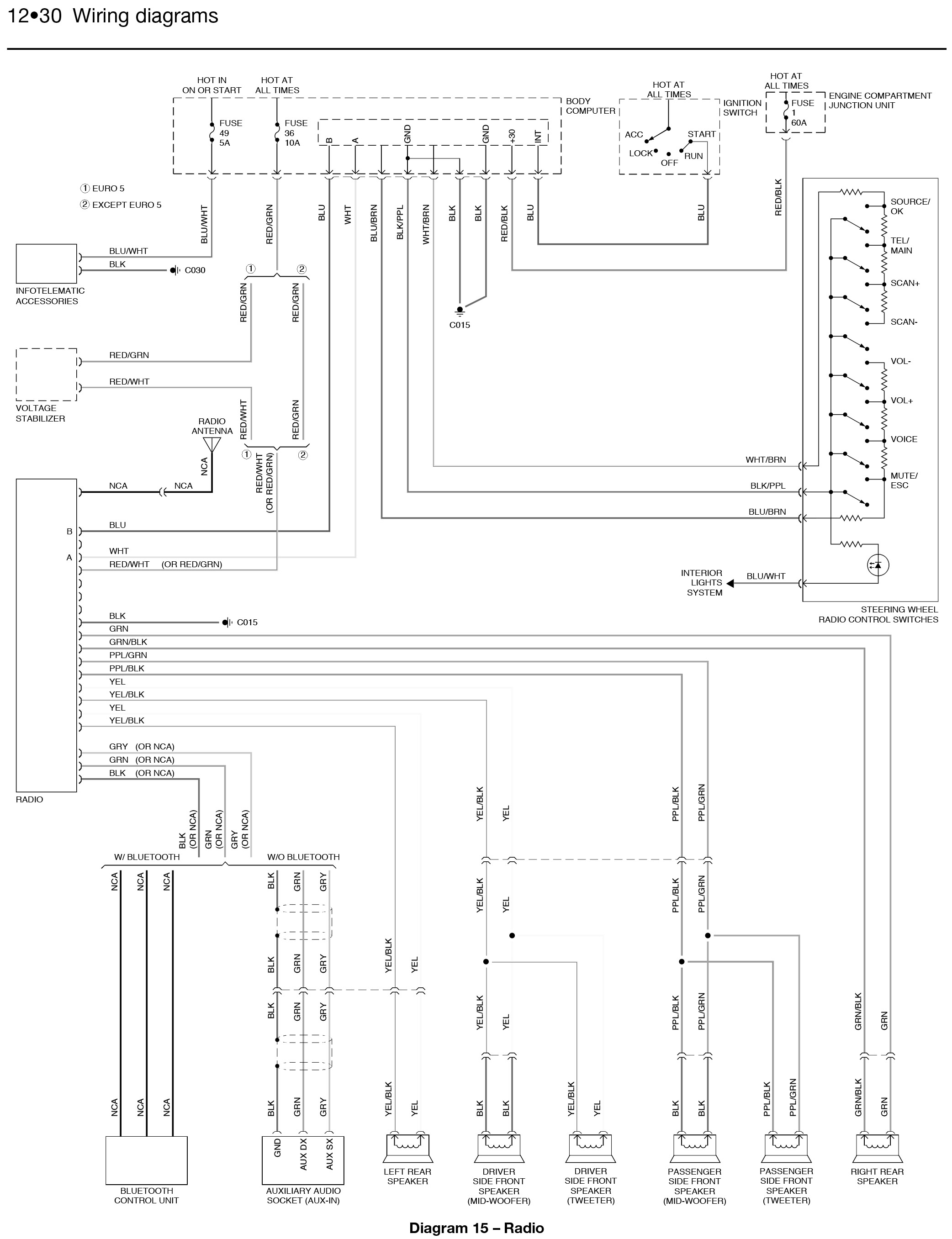 Ford Ka Wiring Diagram New Holland Wiring Diagrams • Bakdesigns.co