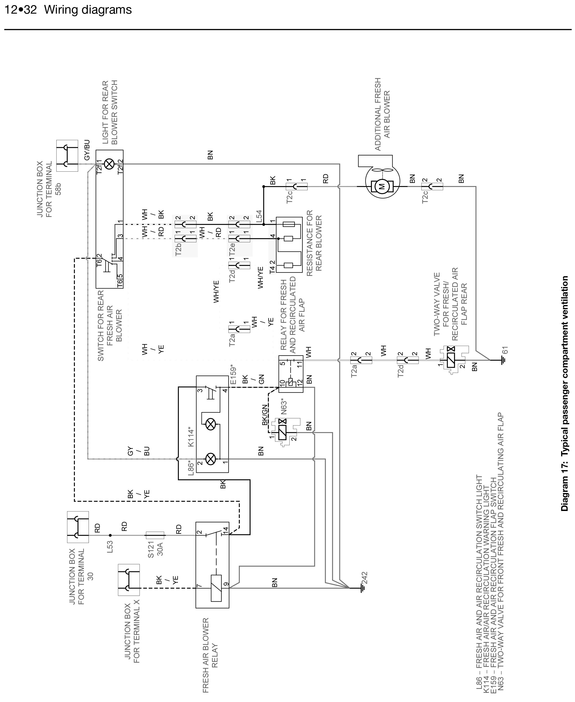 Vw T4 Wiring Diagram - Wiring Diagrams Plug