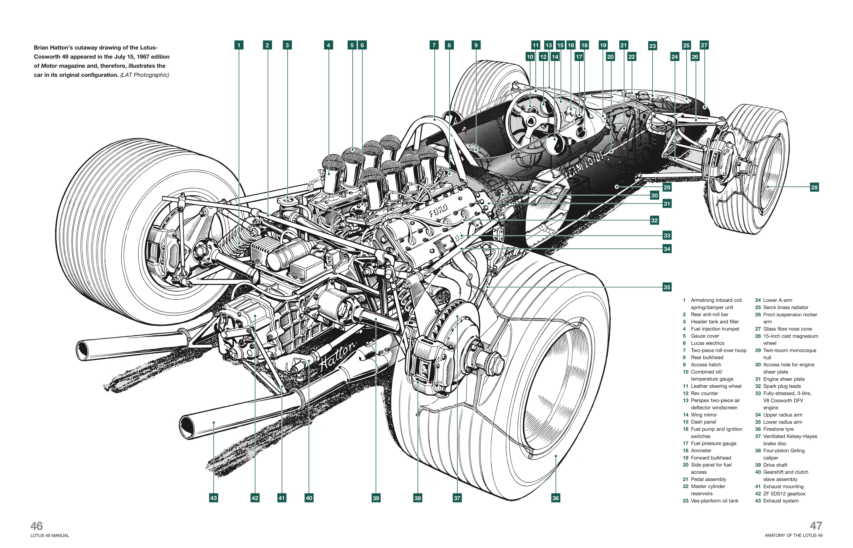Lotu V8 Engine Diagram