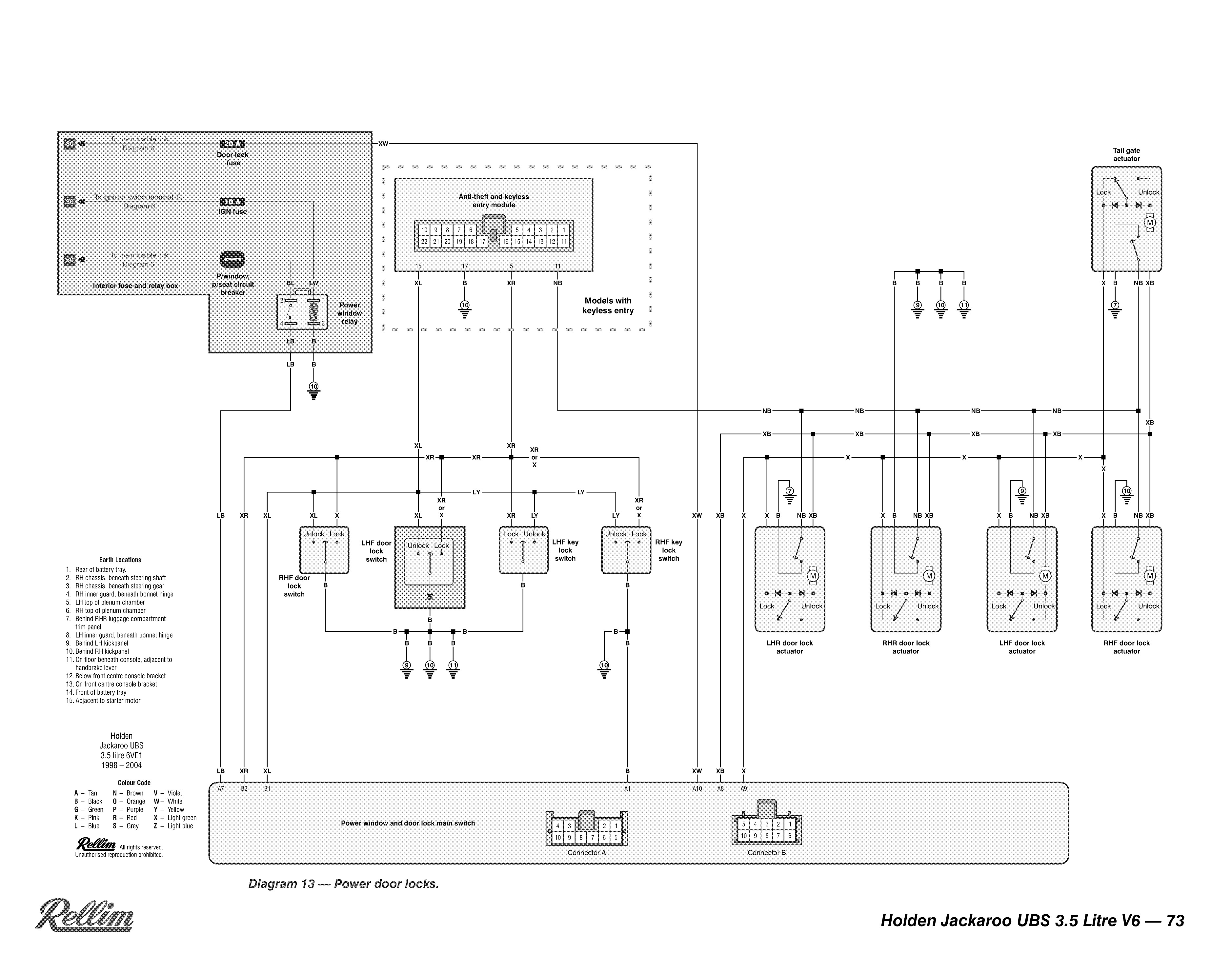 Holden Jackaroo Stereo Wiring Diagram Vx Commodore Delighted Vt Images Electrical Circuit 2971
