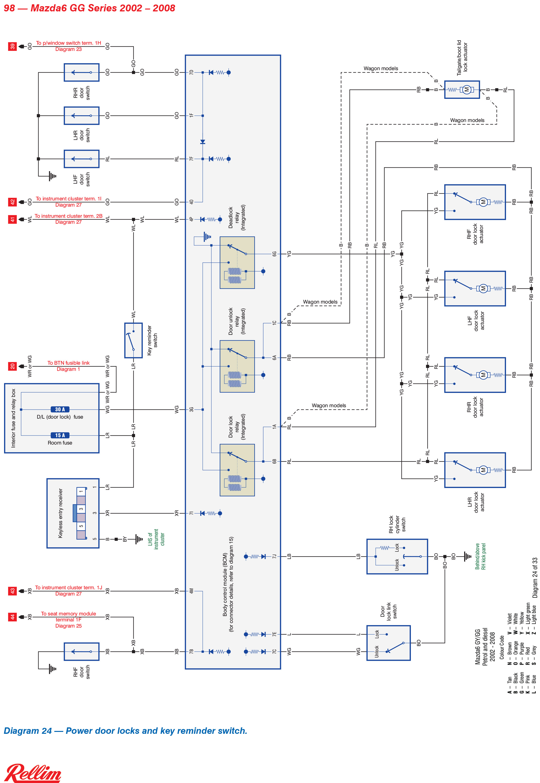 Rellim Wiring Diagrams Vol 9