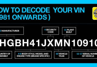 How to decode your car's VIN