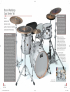 Drum-Kit Manual