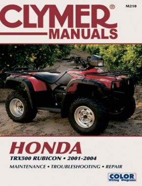 Honda TRX500 Rubicon Series ATV (2001-2004) Service Repair Manual Online Manual