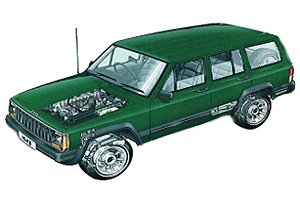 Jeep Cherokee 1993 to 1996