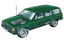 Jeep Cherokee 1993 to 1996