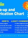 Rellim Tune-up & Lubrication Chart 2012 42nd Edition