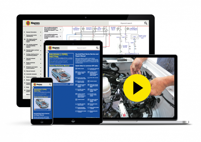 Try a Haynes Online Manual for free