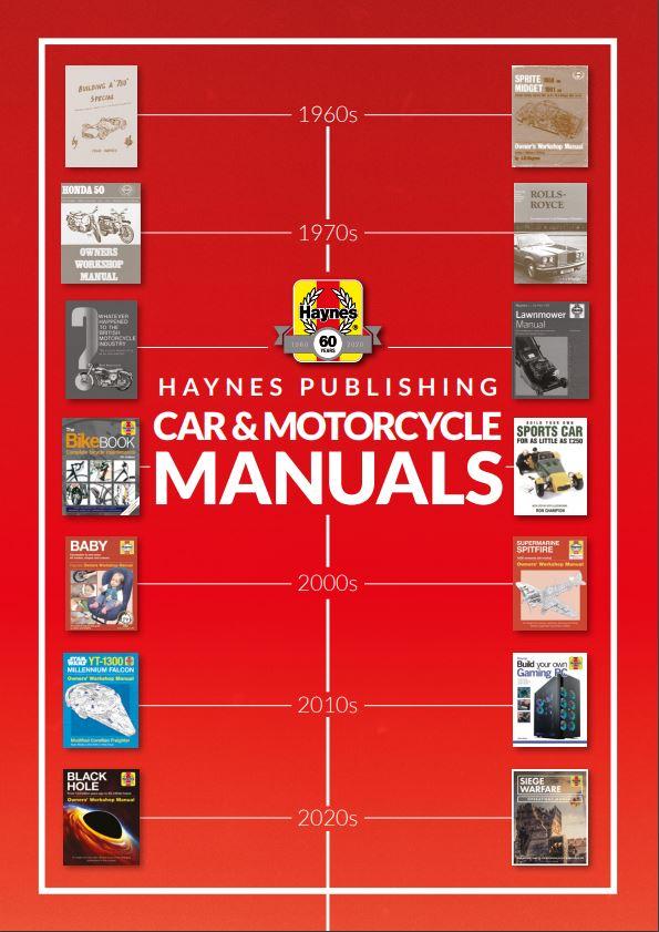 Catalogue | Haynes Publishing