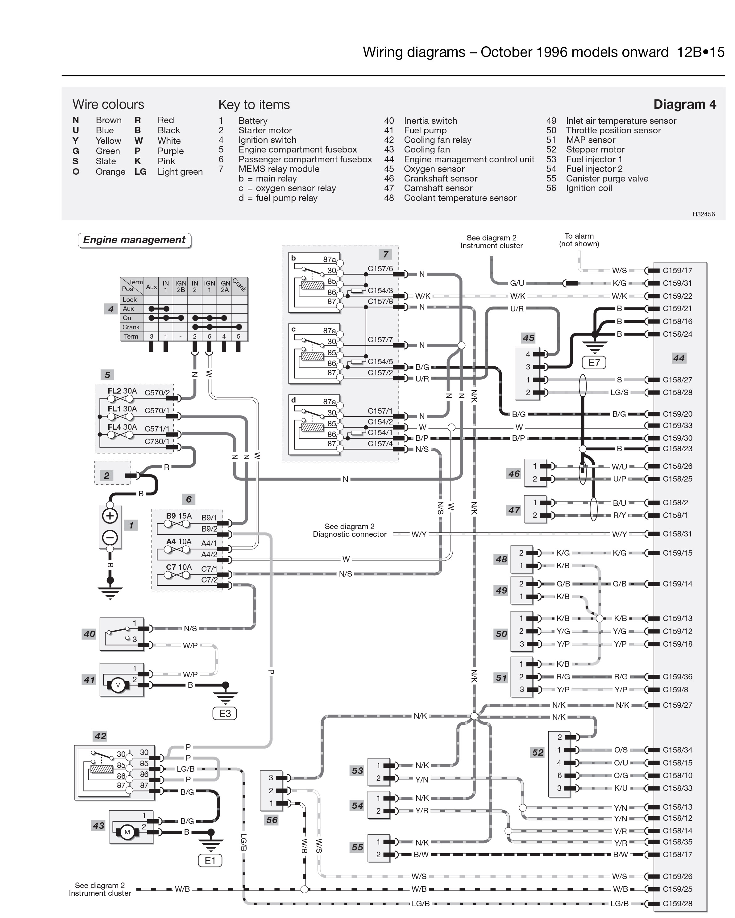 Wiring Diagram For Mini Cooper : Classic mini spi wiring diagram somurich