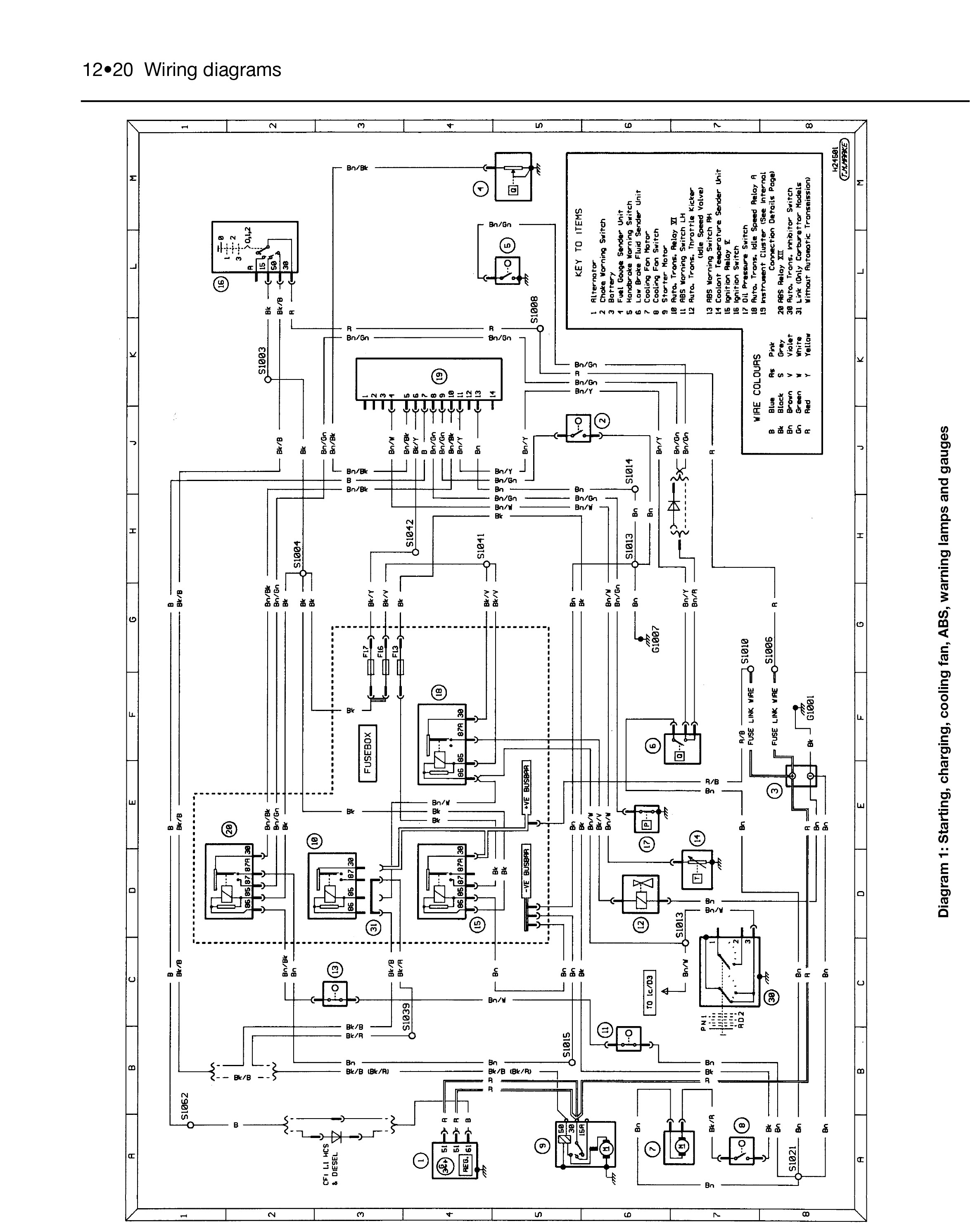 ford fiesta alternator wiring diagram