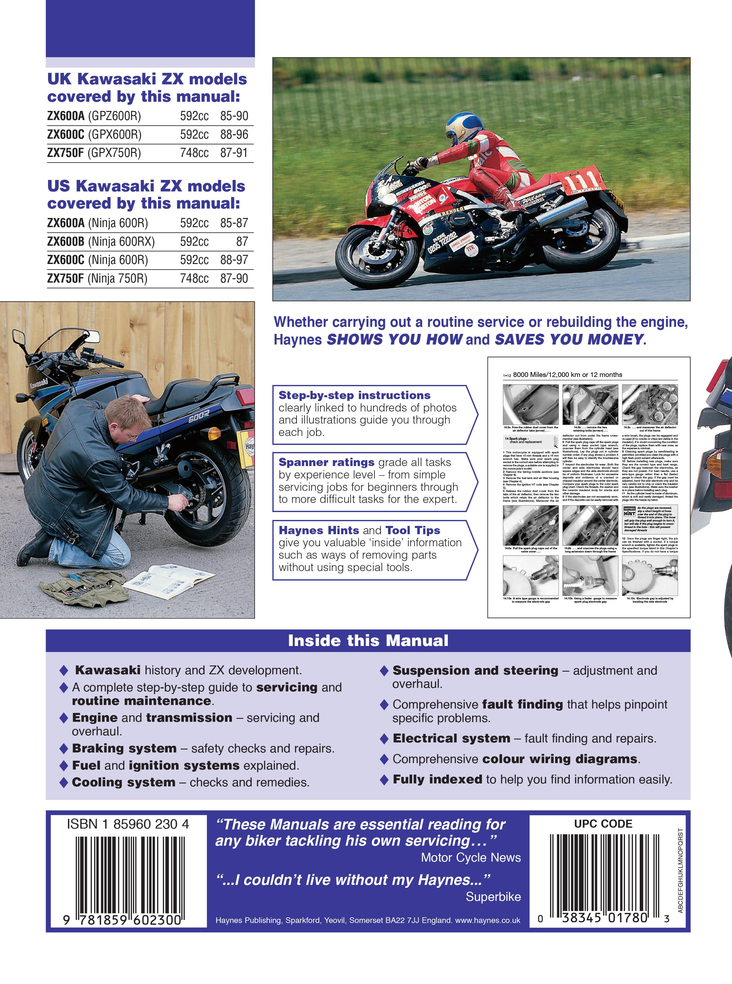 Kawasaki ZX600 (GPZ600R, GPX600R, Ninja 600R & RX) & ZX750 (GPX750R