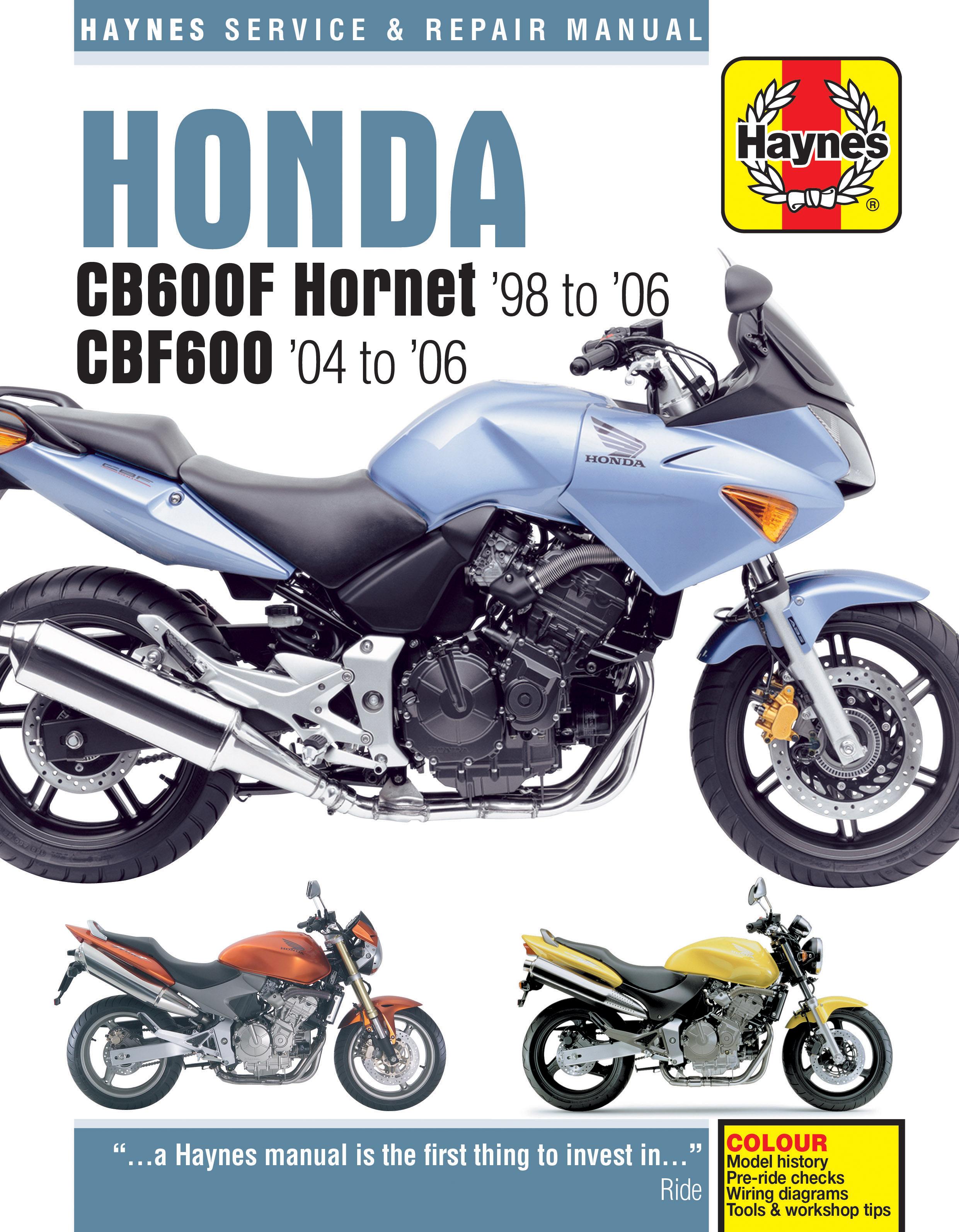 Honda Hornet Usa
