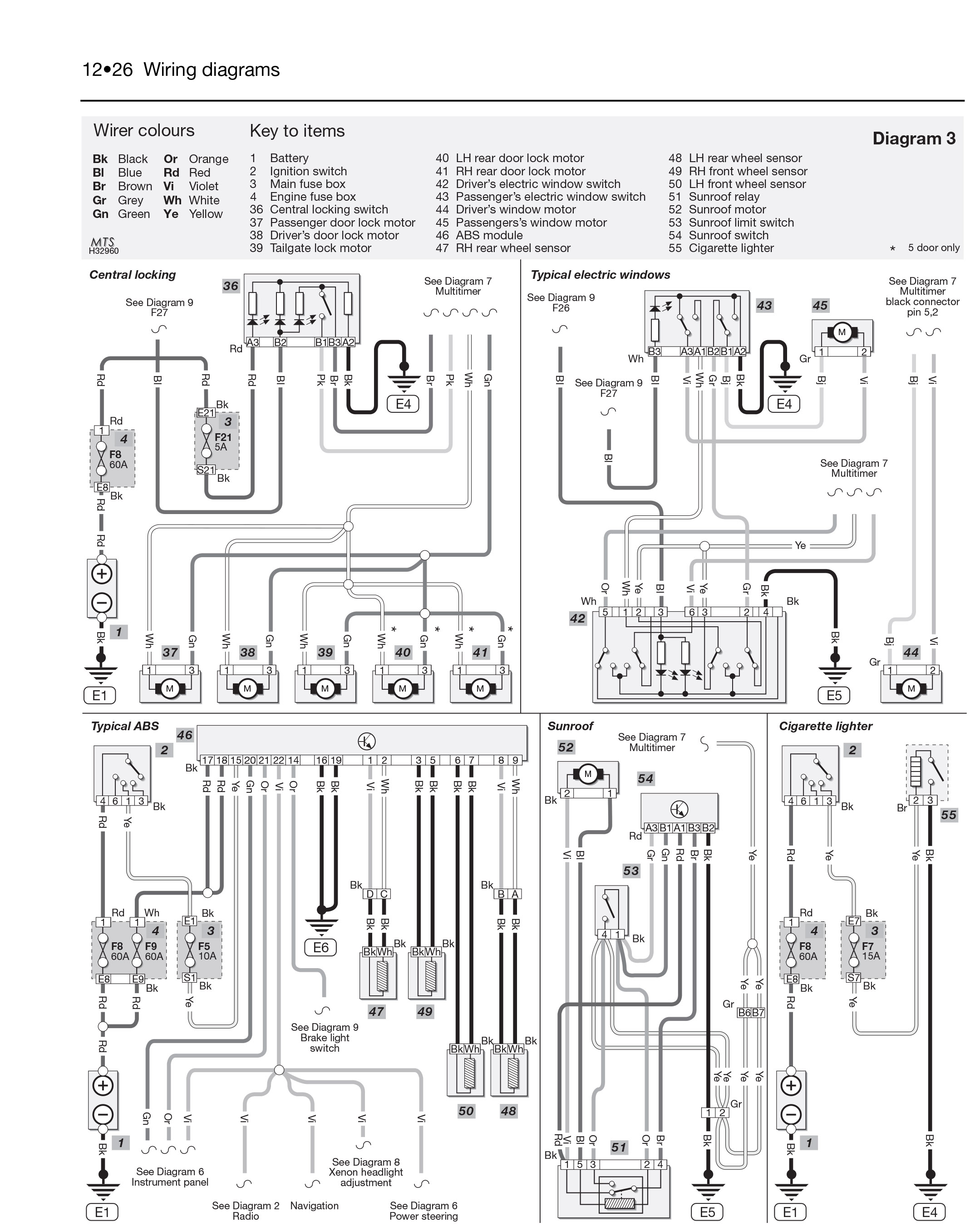 Clio Haynes Publishing Mercedes Ignition Switch Wiring Plug Diagram 1975 To 1995 Benz Scroll Right