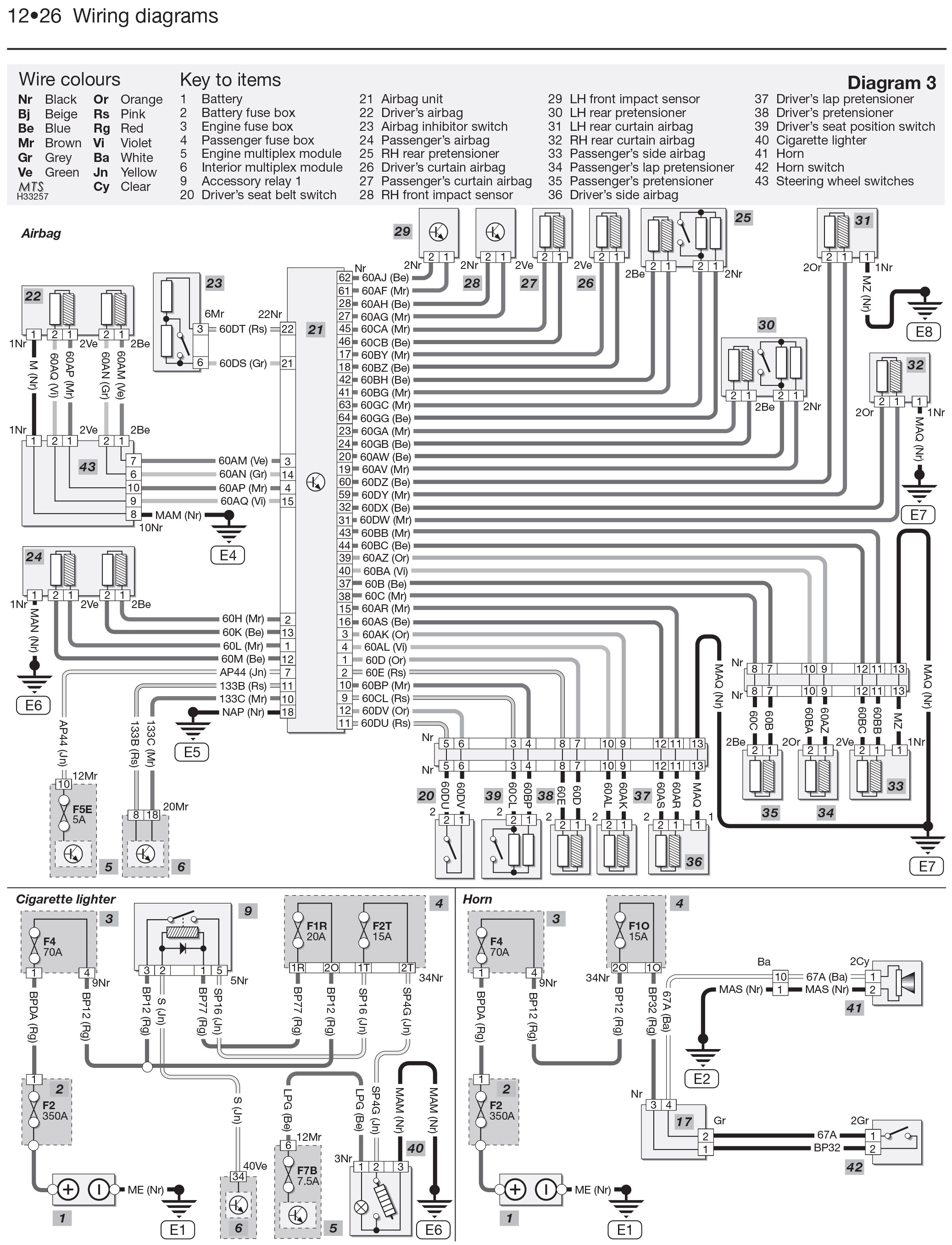 Wiring Diagram Wire Simple Electric Outomotive Detail Circuit 2004