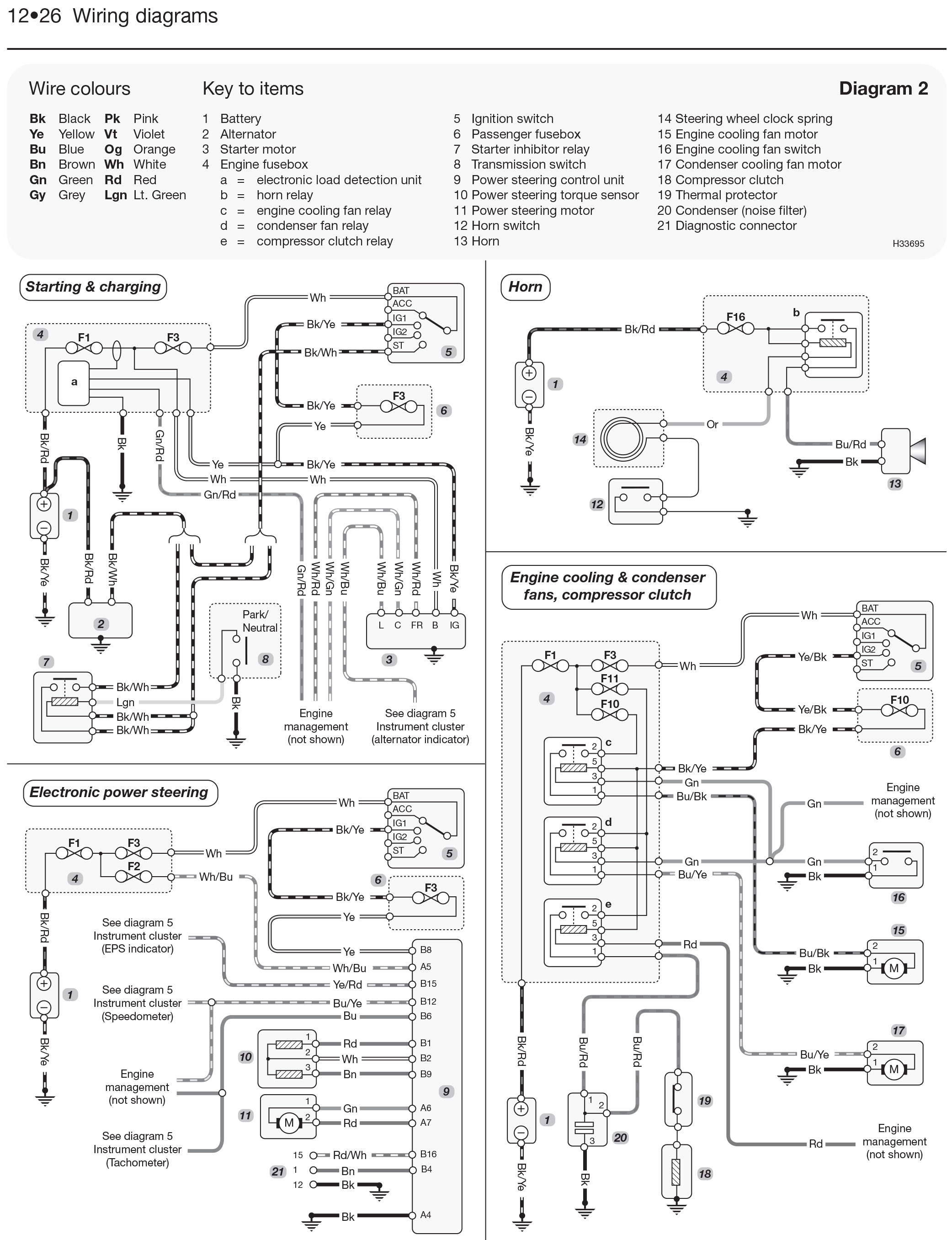 honda jazz (02 - 08) haynes repair manual | haynes publishing honda jazz wiring diagram honda jazz wiring diagram pdf #1
