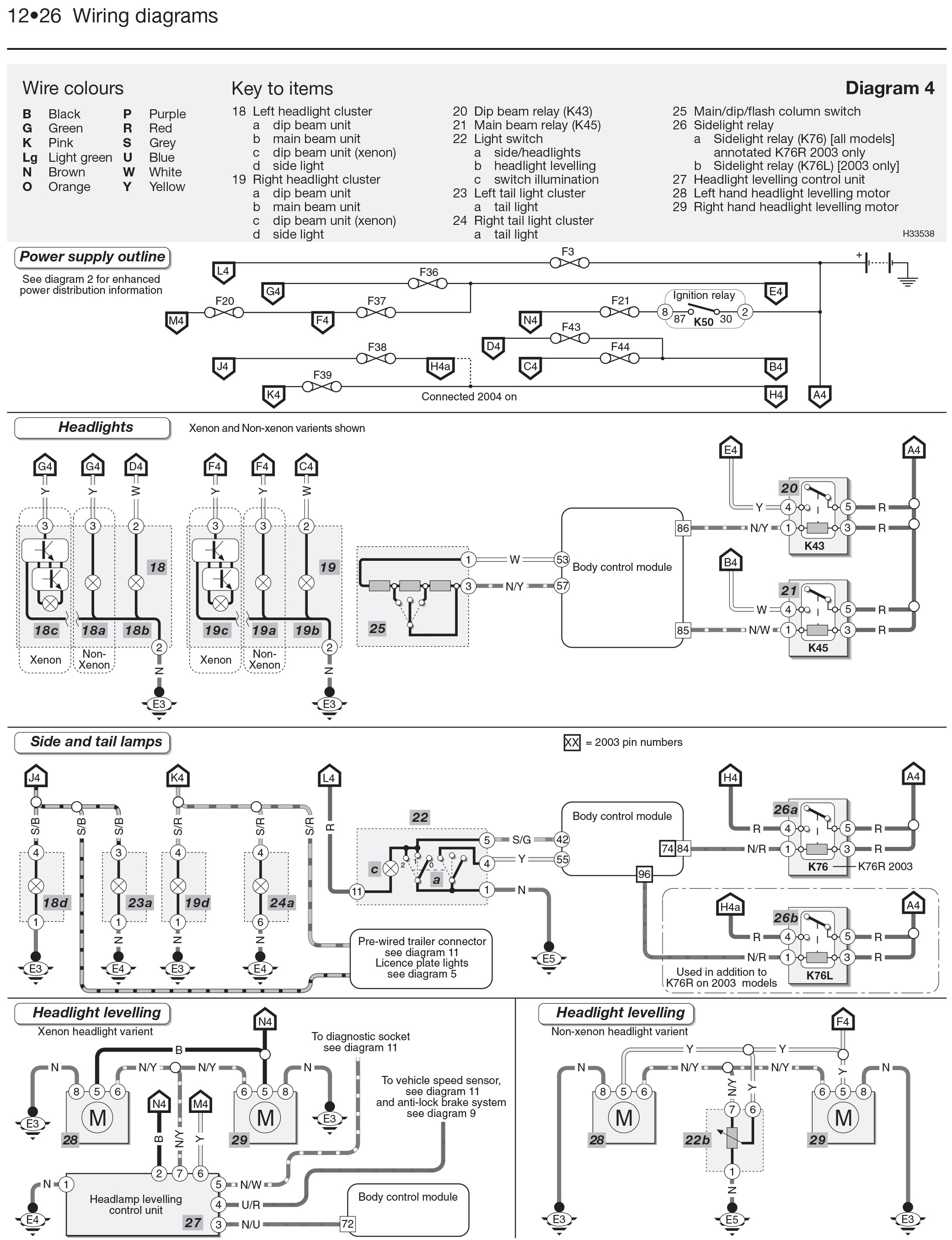 Vauxhall Corsa Diesel Wiring Diagram Archive Of Automotive Z18xe Ecu Opel Petrol Oct 00 Aug 06 Haynes Repair Rh Com