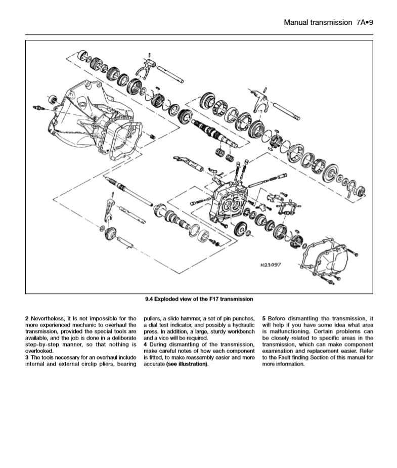 Opel Transmission Diagrams