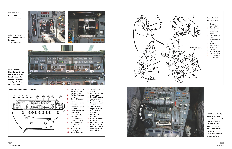 concorde manual haynes publishing rh haynes com Haynes Manuals for 2003 Jeep Haynes Manual Pictures Back