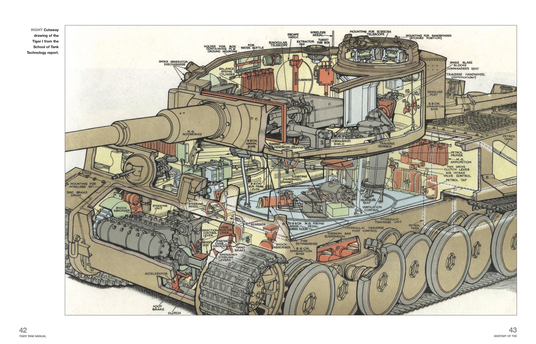 Tiger tank manual history alemdad. Ly.