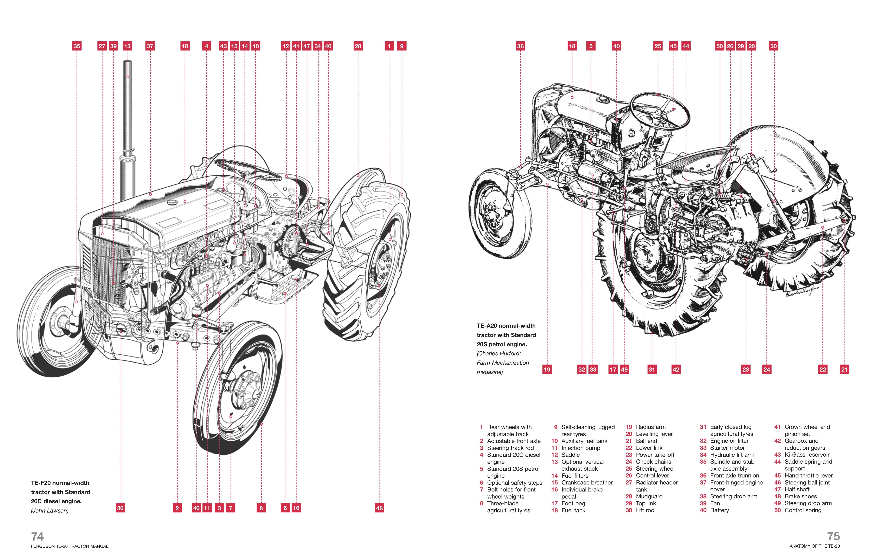 Wiring Diagram Te20 Ferguson Tractors T20 Descriptionferguson Te 20 Tractor Manual Haynes Publishing Massey