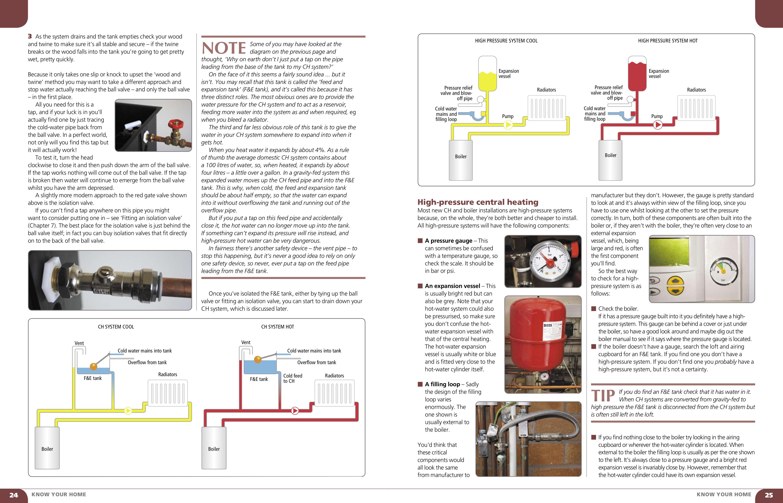 Consumer Plumbing Manual Guide