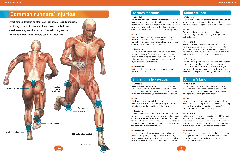 Running Manual | Haynes Publishing
