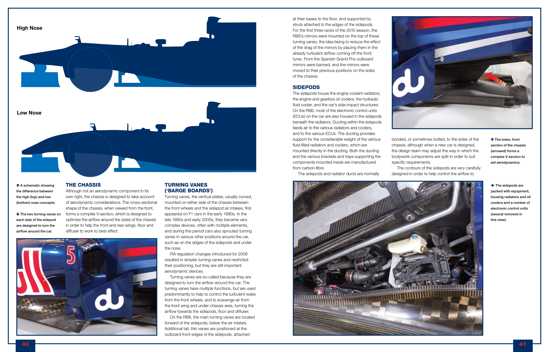 Red Bull Racing F1 Car Manual Haynes Publishing Door Schematic