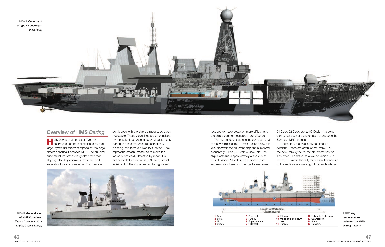 us navy destroyers schematic